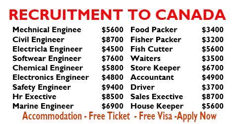 Latest Job Vacancies in Canada – 2019 – Huntjobz